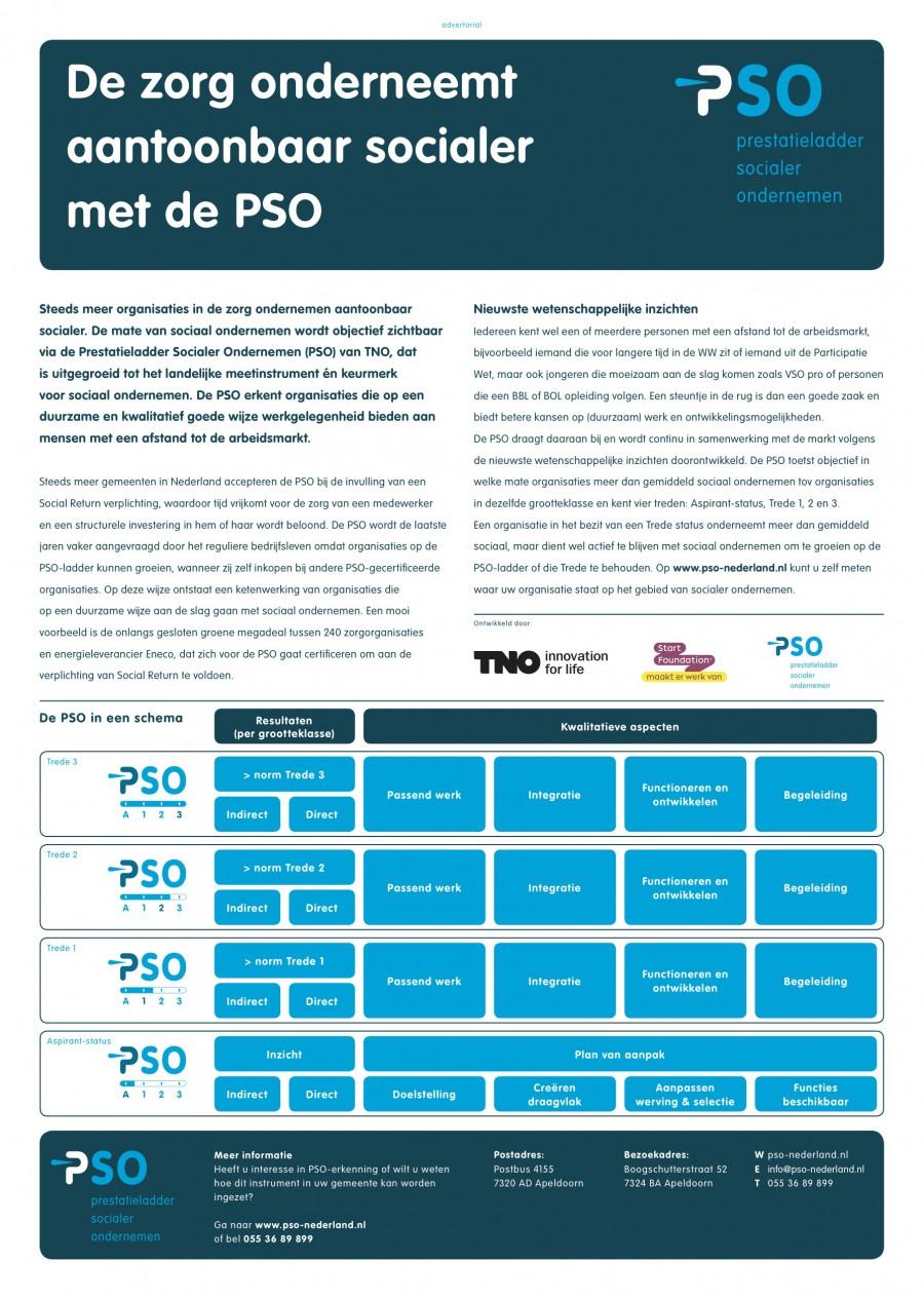 Zichtbaar Socialer Ondernemen in de zorg met de PSO